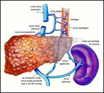 effetti collaterali degli steroidi inalatori